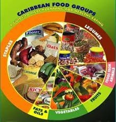 Caribbean Food Groups: Staples, legumes, foods from animals, fruits, vegetables, fats and oils